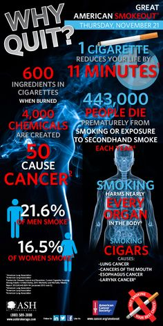 Health Risk Associated With Smoking Here Are More Of The