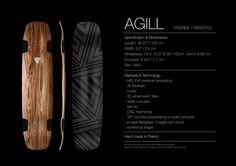 LUCA longboards - Agill 2015