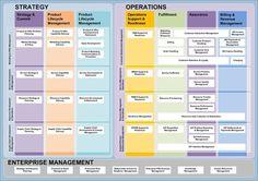 Lean Six Sigma Process Map   Locating Your Lean Six Sigma Problem