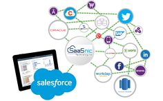 The excursion of SaaSnic Technologies sparked in 2010. We are Salesforce Consulting Partners in U.S.A. SaaSnic is a far   reaching consulting firm that proposes the buoyant and tremendously flexible and robust Salesforce services & IT software   solutions in diversified industries namely Real Estate, Telecommunications, NGO, Retail and Non-Profit to name a few.  Web: http://www.saasnic.com/salesforce-consulting/