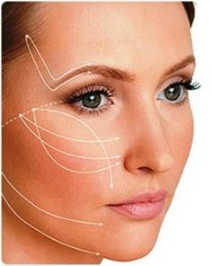 PDO Threads for your face regeneration and structure improvement.