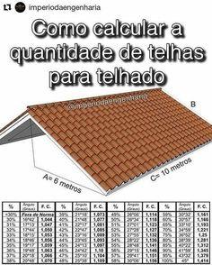 No photo description available. Roof Truss Design, Tuile, Roof Trusses, Roof Types, Construction, Autocad, Building Materials, Architecture Details, Future House