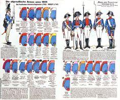 Prussia; Infantry Regiments, Facing colours & Details 1806