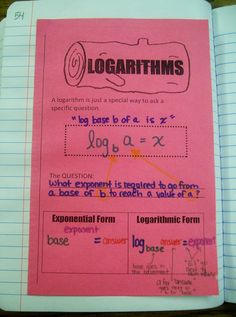 Logarithm activities: Foldables, War, Bingo, and Speed Dating! Great for Algebra 2 or Precalculus classes Math Teacher, Math Classroom, Teaching Math, School Teacher, Teacher Stuff, Maths Algebra, Algebra Activities, Math Fractions, Math Worksheets