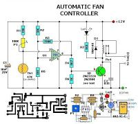 Electrical and Electronics Engineering: Automatic Fan Controller