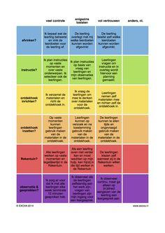 Kies jouw eigen implementatieroute voor de rekenmethodiek MATH, passend bij jouzelf en jouw klas.