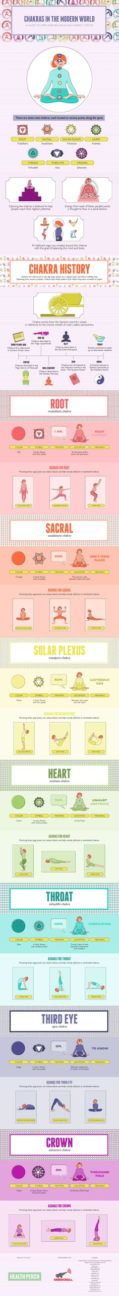 Chakras in the Modern World: a Guide to Open and Balance Each Energy Center [by Health Perch -- via #tipsographic]. More at tipsographic.com