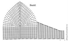 crochet top/bikini top chart. In the webpage there are more instructions/steps.