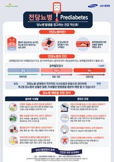 전당뇨병, 당뇨병 발생을 경고하는 건강 적신호 Ppt Design, Graphic Design, Korea Design, Samsung, Brochure Template, Editorial Design, Health Care, Health Fitness, Knowledge
