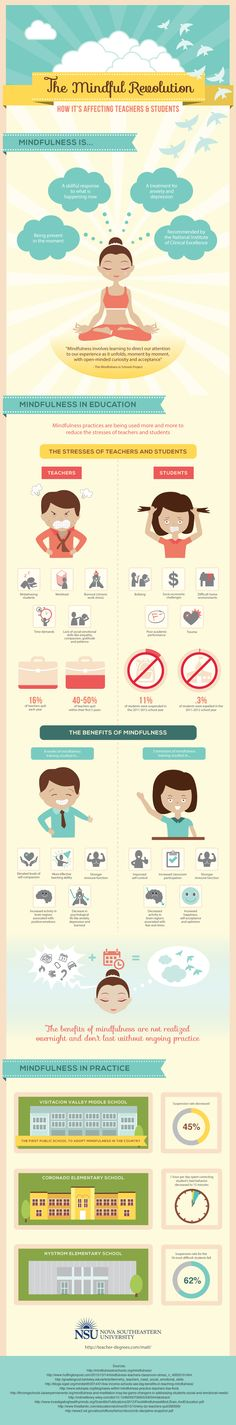 The Mindful Revolution in Schools {Infographic} | Blessed Beyond Words