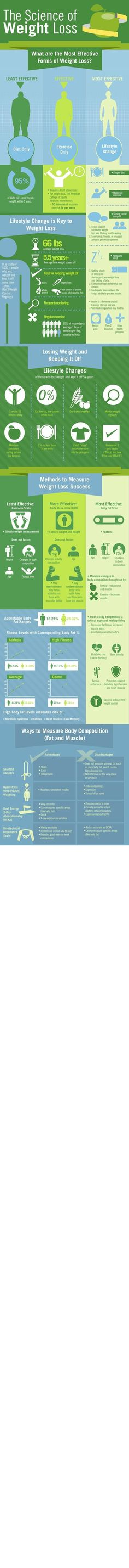 Weight Loss+ Has some good info re: overall health & healthy living. Example: inadequate sleep interferes w/the body ability to properly regulate insulin.