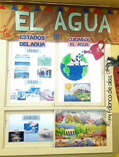 16 Ideas De Proyecto Del Agua Agua Proyecto Agua Ciclo Del Agua