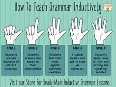 Inductive Grammar Lessons and Activities for Spanish language teachers