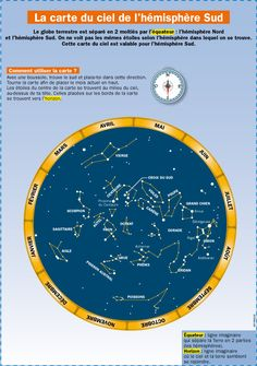mq-22-la-carte-du-ciel-de-l-hemisphere-sud.jpg (550×781)