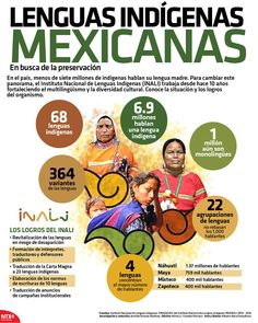 21 de febrero es el #DíaInternacionalDeLaLenguaMaterna.
