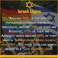 Israeli logic * Google the Greater Israel Map Plan and you will know why anti-Israel people are now called anti-semites and harassed for their jobs, good names, etc..The USA military learns about this, the Map has been planned 100 years..!*