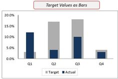 Think cell powerpoint charts waterfall marimekko gantt target chart in excel target values as bars ccuart Gallery
