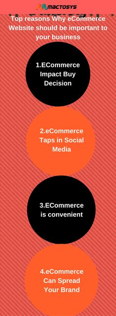 Top reasons Why eCommerce Website should be important to your business