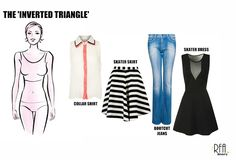 The 'Inverted triangle' - The bottom half will be smaller than the top half, a slight definition around the waist (not always), straight flat hips and squared shoulders. Tip: Always create more body on the lower half with more material.