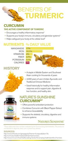 Benefits of NSP Turmeric [Infographic] & available at healthierhappier.mynsp.com