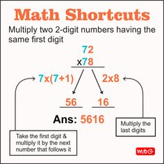 Math Trick to multiply 2 digit numbers fast. Math Skills, Math Lessons, Mental Calculation, Fun Math Games, Arithmetic, Math For Kids, Algebra, Science, Problem Solving