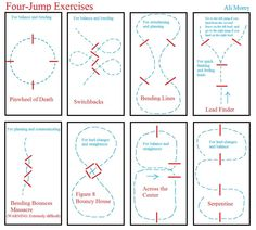 If you have a limited supply of jumps, here are some very helpful exercises to help improve you and your horse that use only four fences.