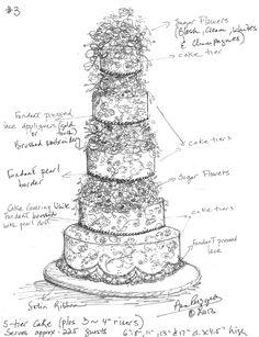 Wedding cake design templates