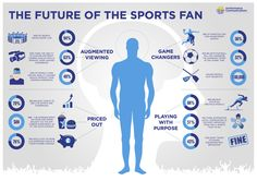 The-Future-of-the-Fan-Infographic-2016.jpg (1753×1240)