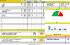 One Page Project Manager Excel Template Free