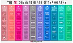 The 10 commandments o typography