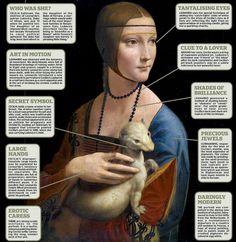 Decoding a da Vinci masterpiece: Behind the secret symbols of The Lady With An Ermine    http://www.dailymail.co.uk/news/article-2059167/Leonardo-da-Vincis-The-Lady-Ermine-Decoding-secret-symbols.html#ixzz2F79zzFvg
