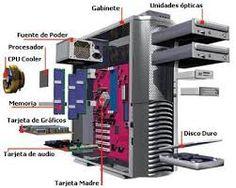 El Hardware es todas las partes de la computadora que pueden tocarse, tales como el teclado, el monitor, el mouse, las bocinas, entre otros.