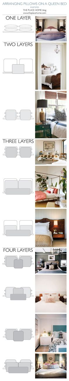 Yesterday, I posted a diagram showing a bunch of different ways of  arranging bed pillows. Today, I want to give some examples of each level of  layering and hopefully provide some inspiration for us all. Enjoy!  traditional bedroom via Lonny  -  via Emily Johnston  -  source unknown  -   Aerin Lauder's Aspen home via Vogue  - Oly Studio bedroom  -  via  DUSTJACKET design by Ike Kligerman Barkley Architects  -  Midcentury Modern  Bedroom via Lonny/Patrick Cline  -  Beach Contemporary…