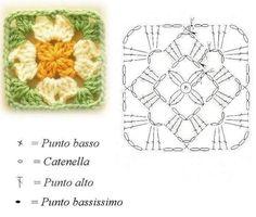 Crochet for beginner Grannies Crochet, Crochet Quilt, Crochet Blocks, Crochet Motif, Crochet Designs, Crochet Stitches, Granny Square Crochet Pattern, Crochet Diagram, Crochet Chart