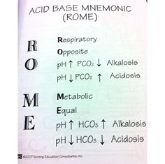 Acid base - Nursing school flash card