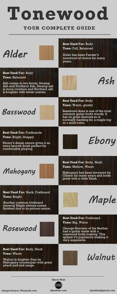 Electric Guitar Tonewood - The complete guide!