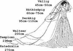 Ha már megtaláltuk a tökéletes ruhát, jön a következő: fátyolt kell választani a ruhához. A babona szerint az esküvői fátyol véd a szemmel veréstől, és éjfél előtt nem szabad levenni.   Mit vegyünk figyelembe a választáskor:   1. A menyasszony magasságát.   Ha alacsony a menyasszony, ne nyomjuk még jobban össze...