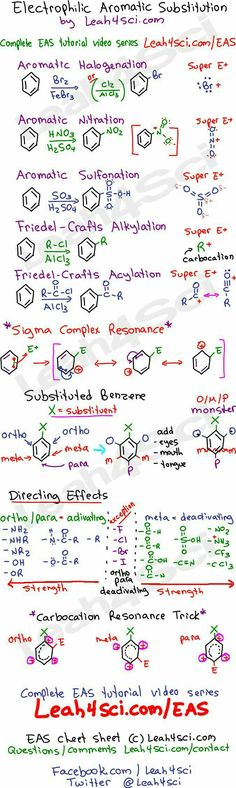Best 25 Organic Synthesis Ideas On Organic by The 25 Best Organic Chemistry Ideas On Organic Chemistry Reactions, Chemistry Help, Chemistry Notes, Chemistry Lessons, Science Chemistry, Physical Science, Study Chemistry, Teaching Chemistry, Forensic Science