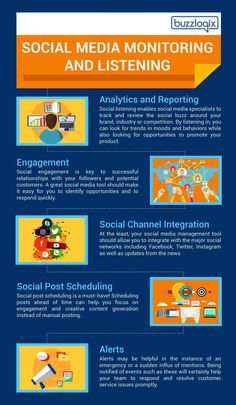 For more information on the key components of both social media monitoring and listening, check out this infographic. Social Media Automation, Social Media Management Tools, Social Media Analytics, Social Media Marketing, Marketing Automation, Facebook Marketing, Social Networks, Social Media Detox, Social Media Tips