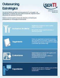 Outsourcing en Tecnologías de Información.