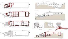 Casa Malaparte, Piante e sezioni