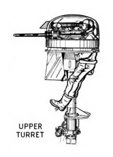 Upper Turret  Introduction to aircraft machine gun turrets from the WWII manual Index of Aeronautical Equipment with Navy and British Equivalents: Volume 5, Armament, March 1944.