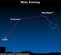 Finding the BIG DIPPER - The Big Dipper pops out into your northwestern sky on August evenings.