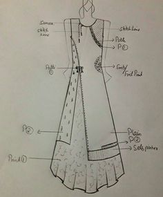 Best 12 – Page 606437906052567402 - Her Crochet Dress Design Sketches, Fashion Design Sketchbook, Fashion Design Drawings, Fashion Sketches, Dress Illustration, Fashion Illustration Dresses, Kurti Patterns, Dress Sewing Patterns, Dress Neck Designs
