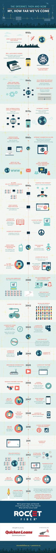 The Internet Then and Now #infographic #Internet #Technology #History #infografía