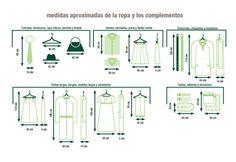 Medidas de la ropa