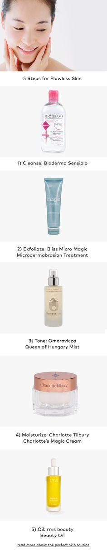 Makeup for Beginners: Skin Preparation | Beautylish