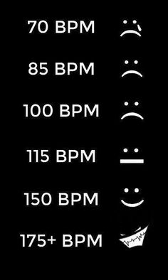 What's your BPM?