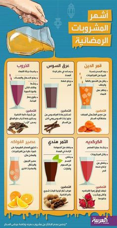 Arabic Sweets, Arabic Food, Yummy Drinks, Healthy Drinks, Cold Drinks, Raw Food Recipes, Cooking Recipes, Quick Recipes, Soup Recipes