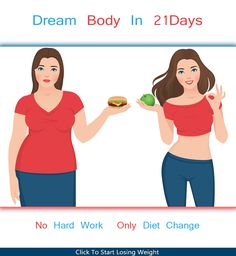 Eating clean to lose weight meal plan